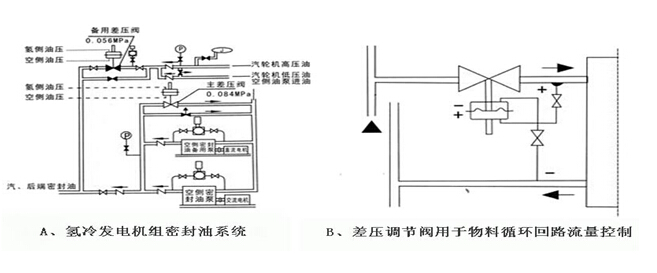 ob6563cp电路图