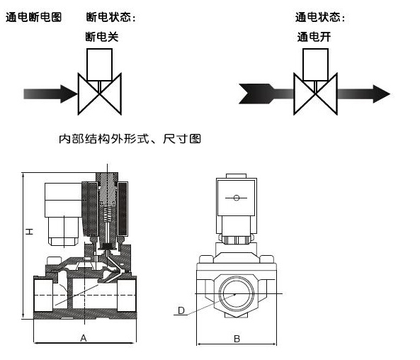 SLP二位二通先��式�磁�y�炔砍叽�D