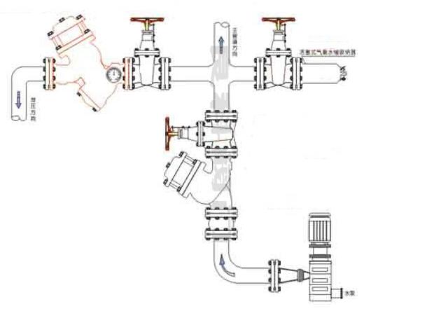 YQ98002过滤活塞式安全泄压阀安装图