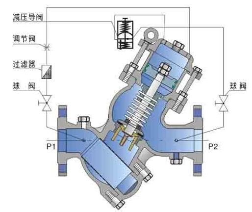YQ98001型�^�V活塞式可�{�p�洪y�Y���D