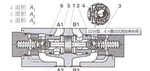 z2s6型叠加式液控单向阀结构图