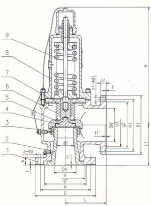 wa42y波纹管平衡式安全阀,结构图
