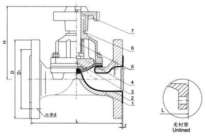 AG41F(无衬里)、AG41Fs(衬氟塑料)堰式隔膜阀