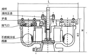QB-2,QB2-10法�m�p口快速排�忾y�Y���D
