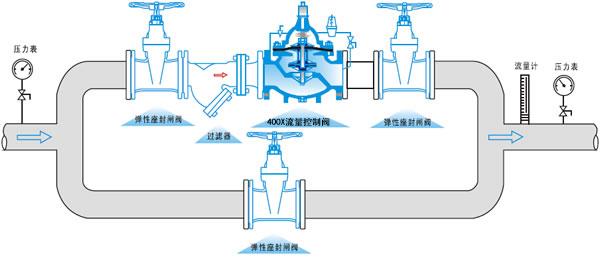 400X流量控制阀安装示意图