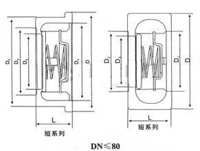 H71单瓣对夹升降式止回阀 尺寸图1