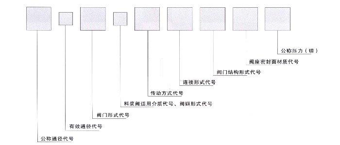 料�{�y型�表示方法 -��山�y�T制造(上海)有限公司