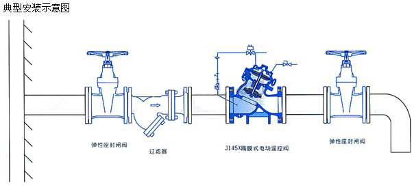 J145X隔膜式电动遥控阀安装示意图
